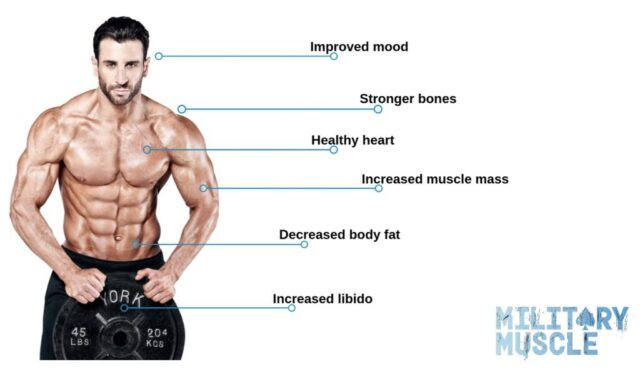 military muscle benefits